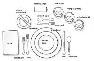 tafelmanieren gedekte tafel